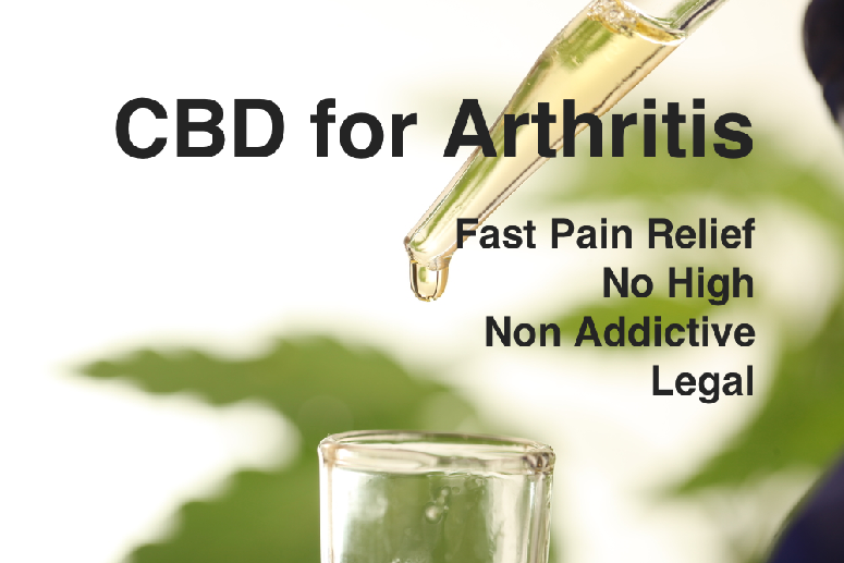 6 Conditions CBD can help with
